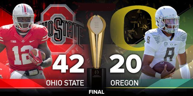 national championship game stats cfb playoff