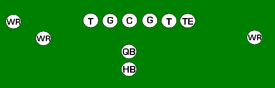 Chris Ault's Pistol formation